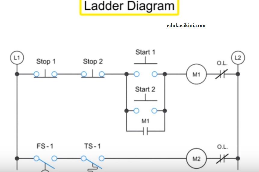 Panduan ladder diagram : Diagram logika Relay