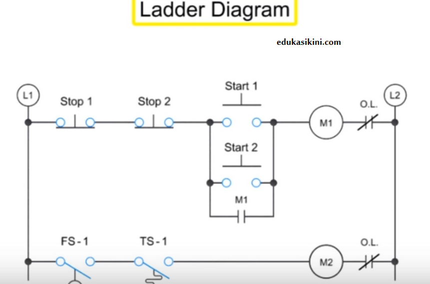 Panduan Ladder Diagram Diagram Logika Relay Edukasikini Com