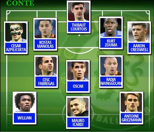 Berikut susunan pemain lengkap Chelsea menurut Antonio Conte :