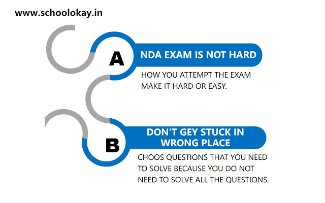 best tips for the NDA exam
