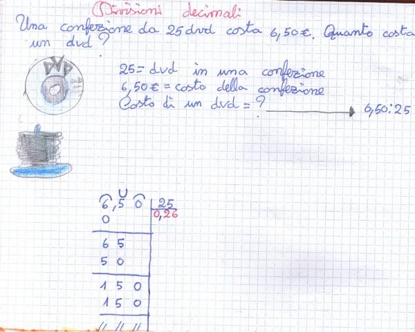Didattica Matematica Scuola Primaria Divisioni Con Numeri Decimali