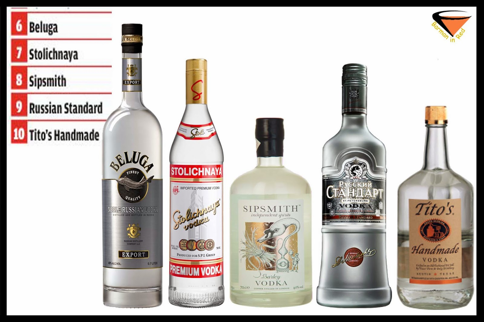 10 vodkas tendencia