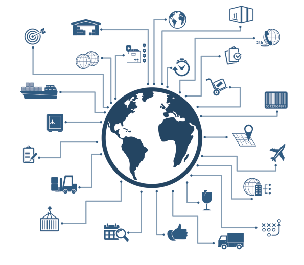 What are the 5 Basic Steps of Supply Chain Management?