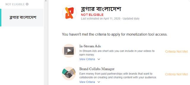 ফেসবুক পেজের In-Stream Ads এর যোগ্যতা