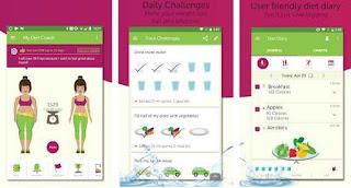 Aplikasi Diet