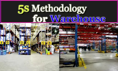 What is 5s Methodology for warehouse | 5s Checklist PDF