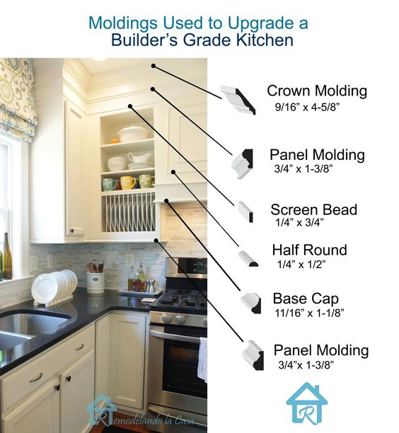 Moldings used to upgrade a builder's grade kitchen