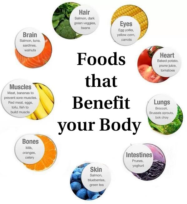 7 Best Food For Healthy Body