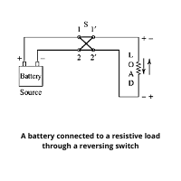 a battery connected to a resistive load through a reversing switch