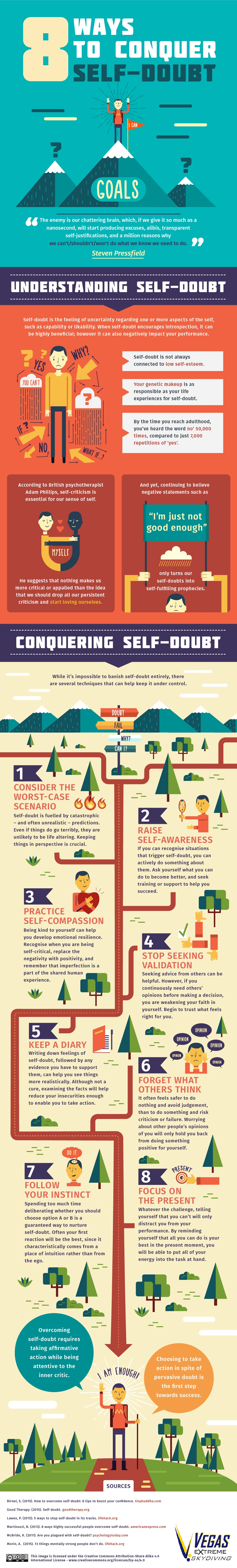 8 Ways To Conquer Self-Doubt - #infographic