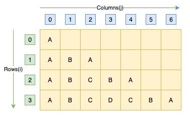 C program palindrome triangle pattern