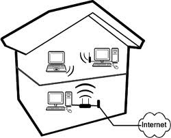 login to fios router web page auto electrical wiring diagram Home Ethernet Wiring Diagram tips setting internet wifi