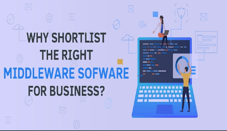 Why Shortlist the Right Middleware Software For Business #Infographic