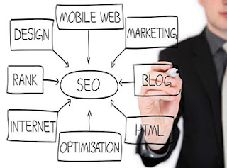 Minneapolis SEO, Local SEO, SEO Services, Local SEO Companies, Mpls SEO