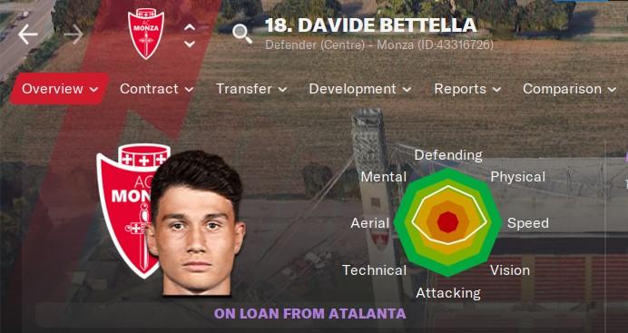 Davide Bettella Football Manager 2021 FM21 FM2021