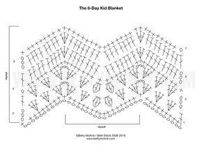 Patron puntada - Crochet Imagen Puntada zig zag a crochet por Majovel Crochet