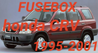 fusebox HONDA CRV 1995-2001