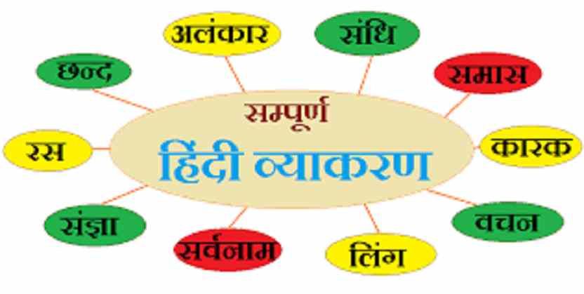 Hindi Grammar PDF Notes