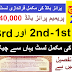 Draw # 12 Rs.40000 Premium Prize Bond Held At Multan On 10-March-2020 Results.