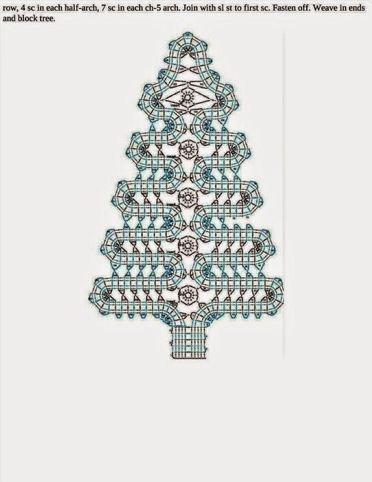 Para Navidad: Aplique en forma de pino en encaje de brujas | Crochet ...