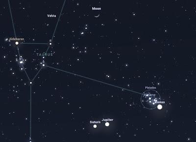 Saturn-Jupiter-Venus Conjunction