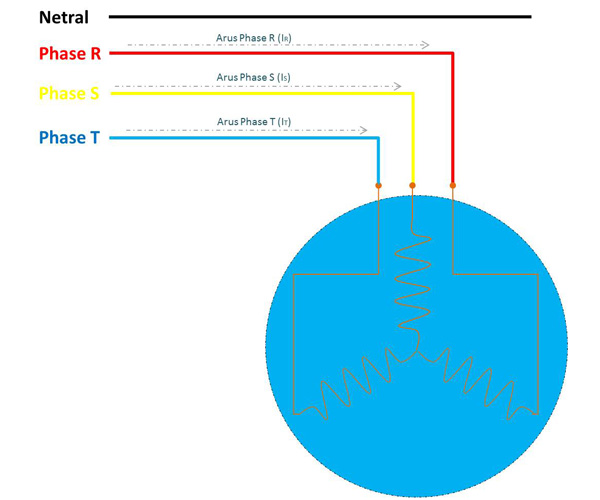 penyebab-adanya-arus-pada-kabel-netral