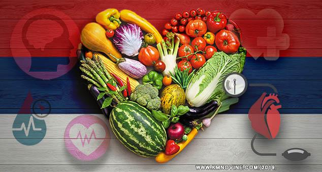 #Zdravlje #Hrana #Srbija #Život #Medicina #Meso #Povrće #Voće