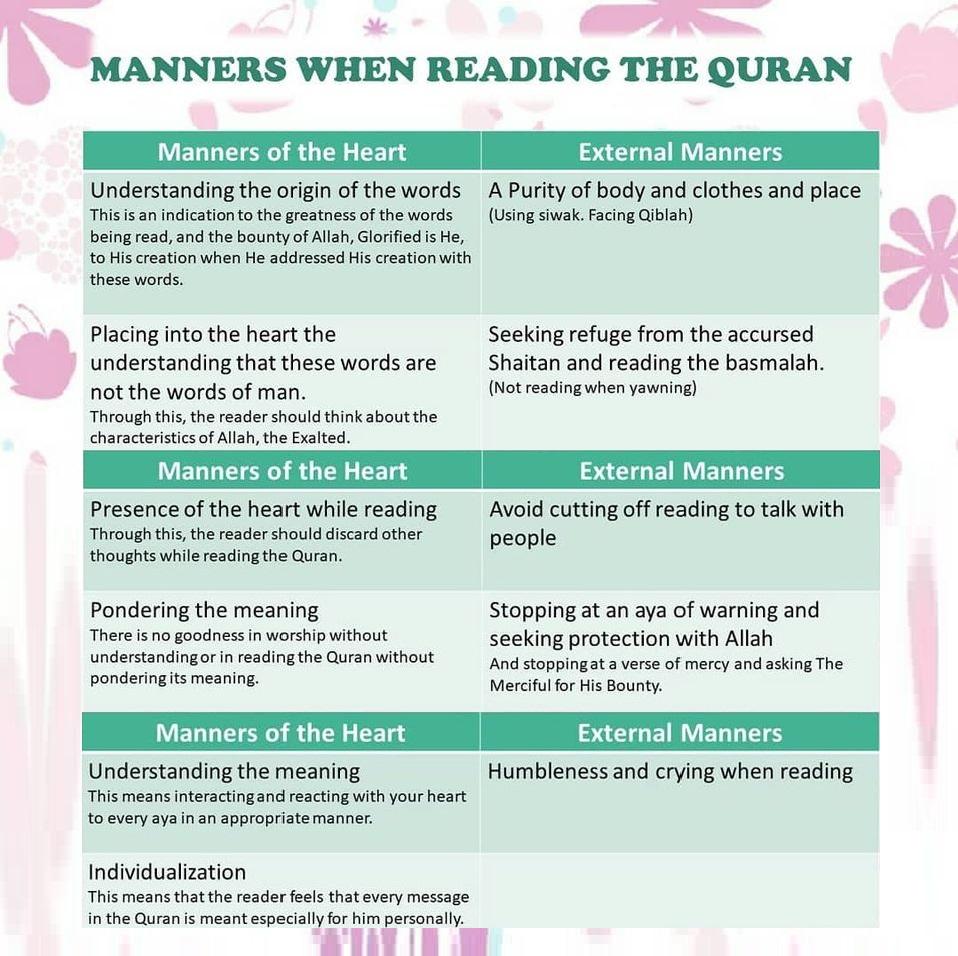 Traditional Quran classes