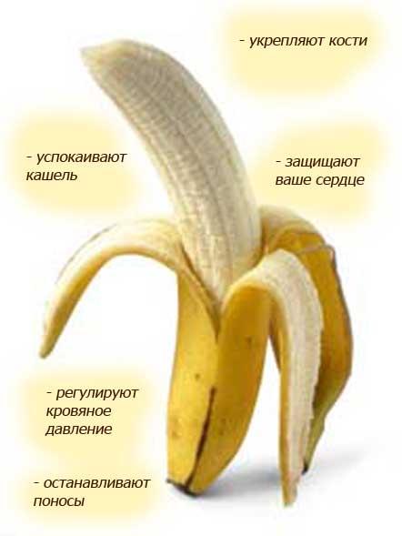 Если у вас глаза болят, они устали к концу дня – приложите к ним на некоторое время кожуру банана внутренней стороной