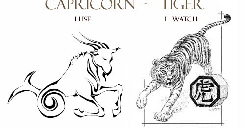 Capricorn Tiger Personality Traits | Capricorn Life - Capricorns Rock!