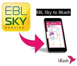 EBL Sky banking fund transfer to Bkash
