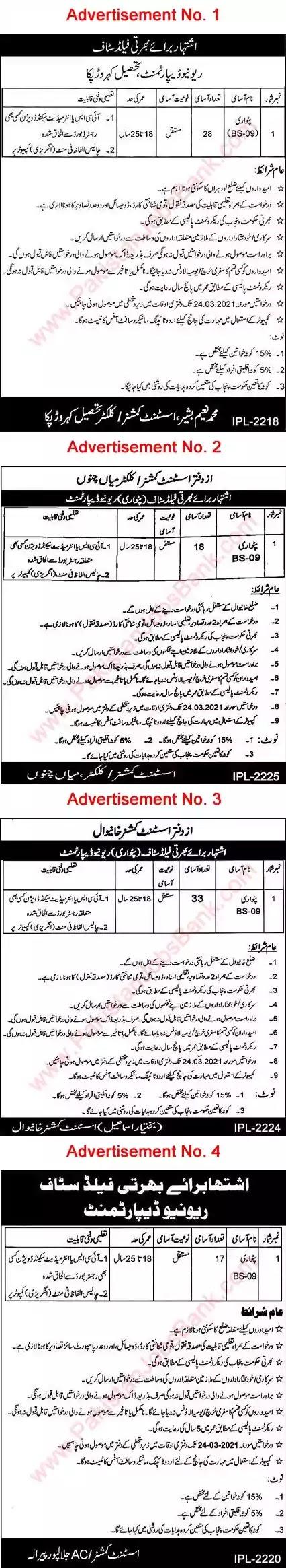 Latest Jobs in Pakistan Revenue Department Punjab Jobs 2021