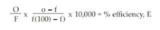 hydrocyclone efficiency formula