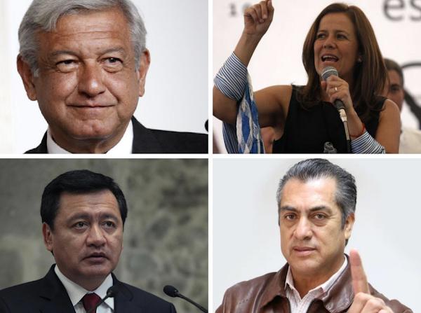 Si las elecciones del 2018 fueran hoy, ¿por quién votaria?