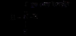 অ্যামোনিয়ার গঠন