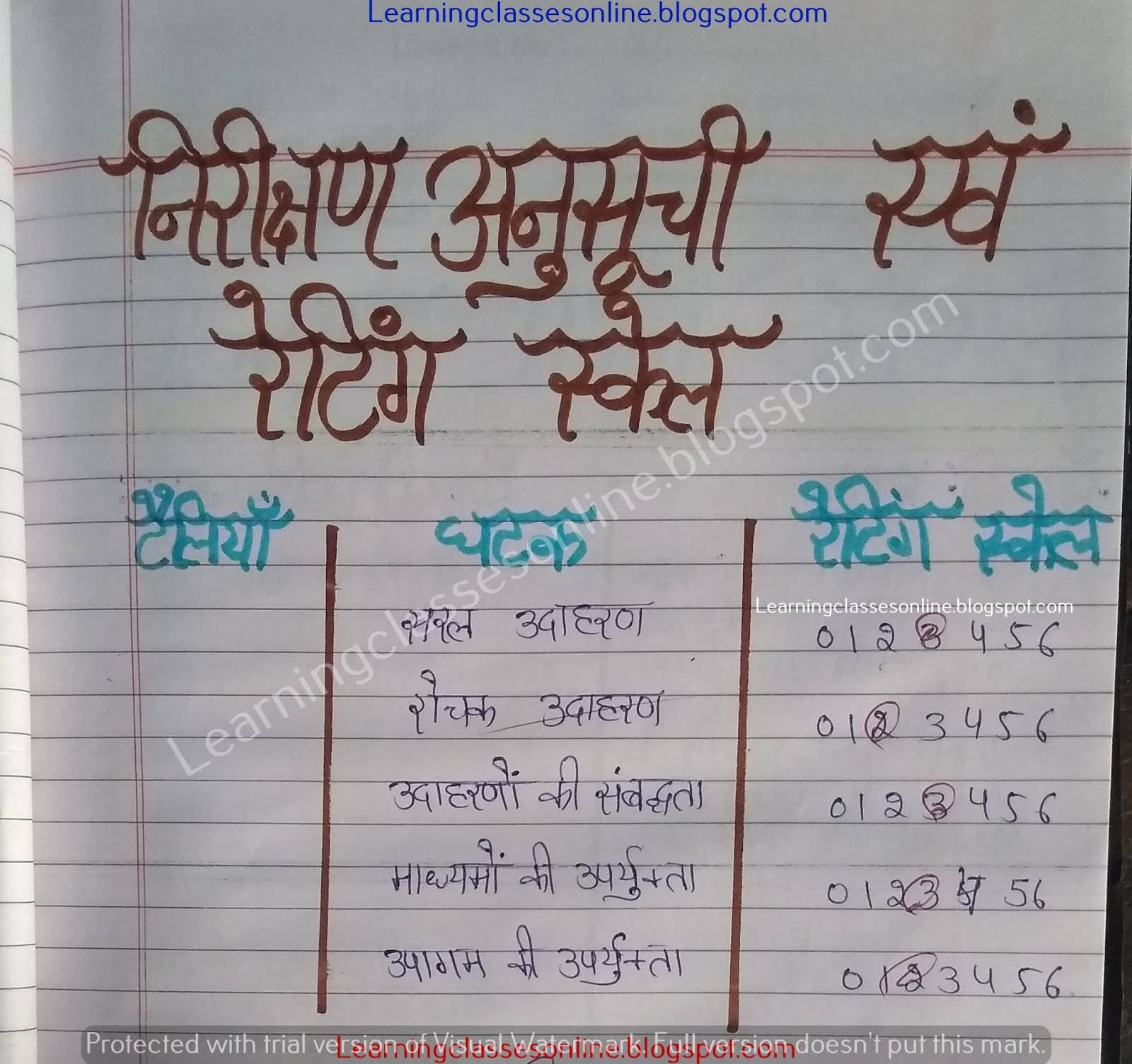hindi microteaching lesson plan for class 6, 7 and 8