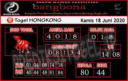 Prediksi Togel Hongkong Bang Bona Kamis 18 Juni 2020