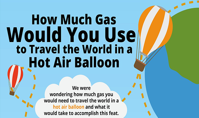 How Much Gas Would You Use to Travel the World in a Hot Air Balloon?