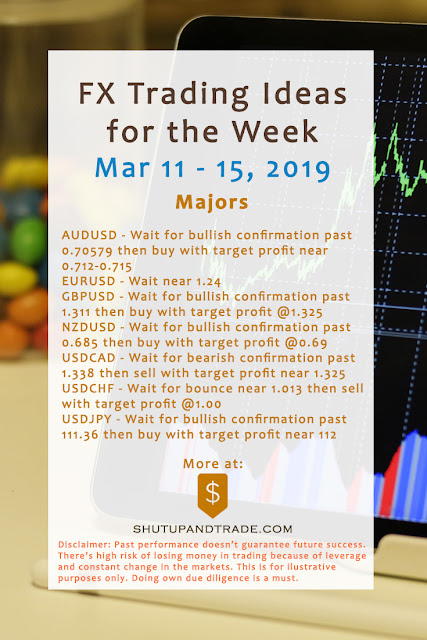 Forex Trading Ideas for the Week | Mar 11 - Mar 15, 2019