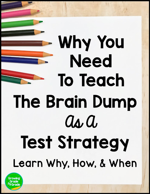 Why You Need To Teach The Brain Dump As A Test Strategy