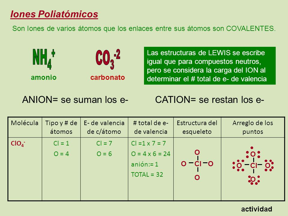Quìmica Fórmulas De Lewis De Moléculas E Iones Poliatómicos