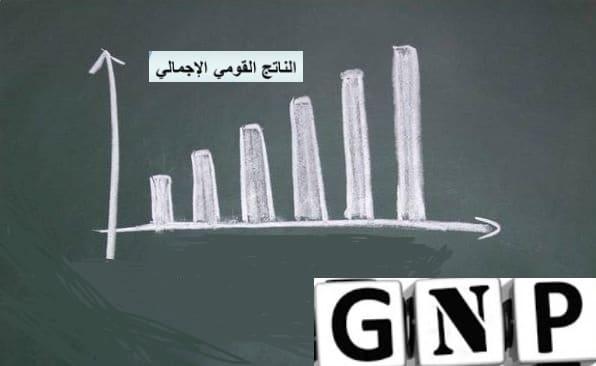 مفهوم الناتج القومي الإجمالي