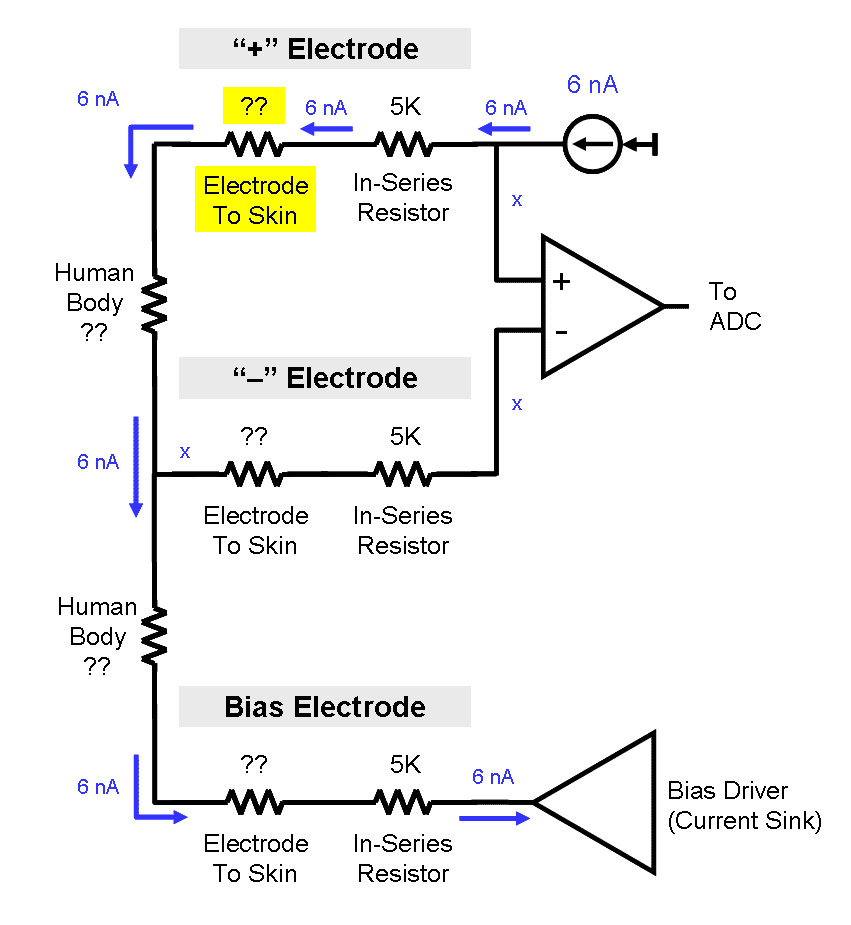 EEG Hacker: OpenBCI: Measuring Electrode Impedance