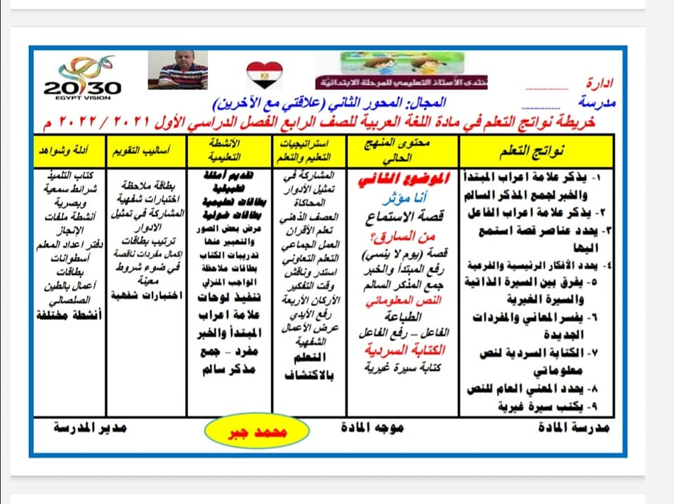 خريطة نواتج التعلم لمادة اللغة العربية للصف الرابع الابتدائي الترم الاول 2021 / 2022 5