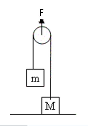 Kumpulan soal kompetisi sains madrasah belajar fisika online seseorang menarik poros katrol dengan gaya f keatas anggap tali dan katrol tidak bermassa dan tidak ada gesekan dua benda dipasang pada ujung tali melalui ccuart Image collections