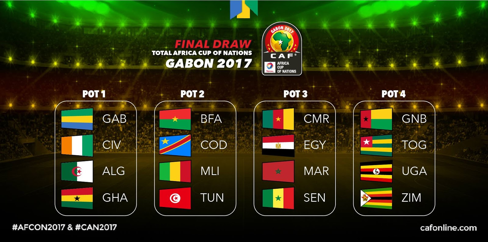 List of African Cup of Nations 2017 TV Coverage Networks - Freqode com