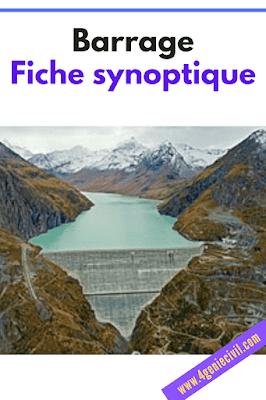 Projet de barrage - Fiche synoptique