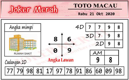 Prediksi Joker Merah Macau Rabu 21 Oktober 2020