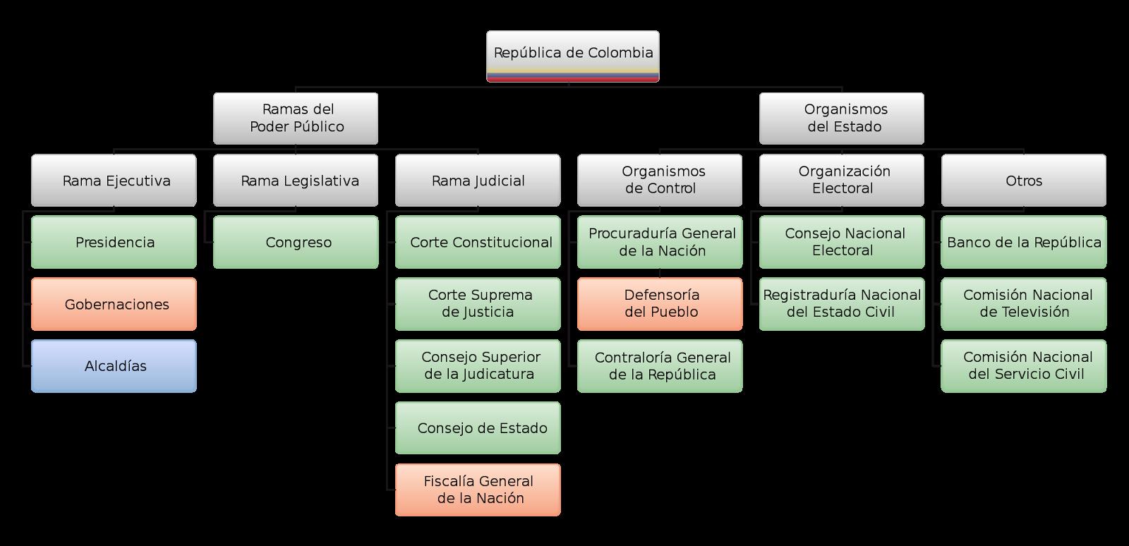 Articulo 3 constitucion mexicano yahoo dating