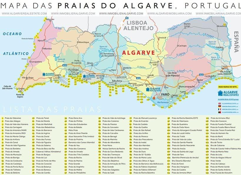 Mapa das praias do Algarve - Portugal